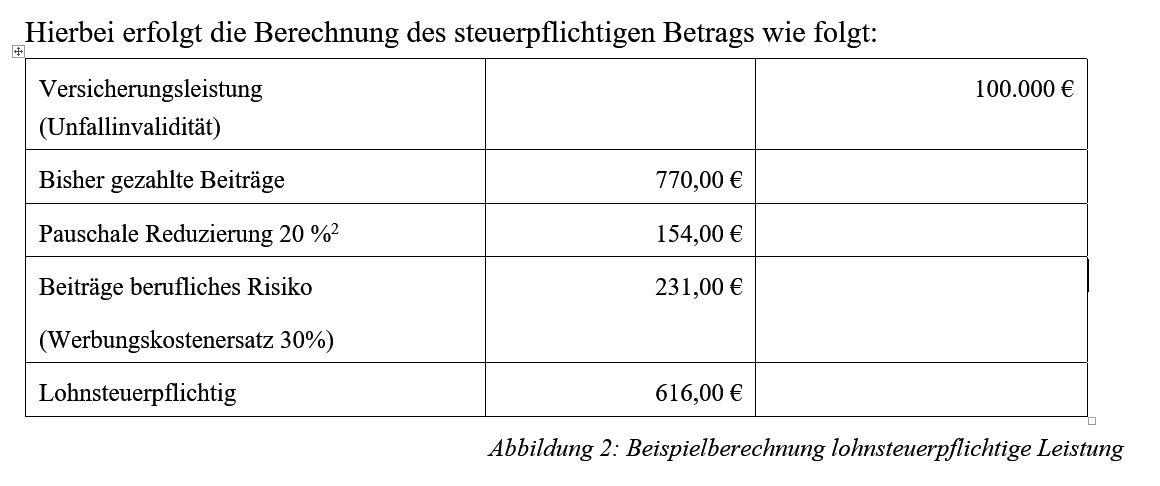 Gruppen-Unfallversicherung - Mittelbarer Leistungsanspruch - (C) bAV-Leitfaden.de
